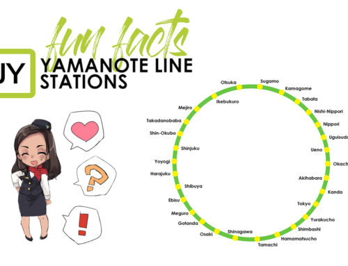 Yamanote Line Stations Fun Facts