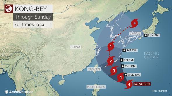 AccuWeather News - Super Typhoon Kong-rey
