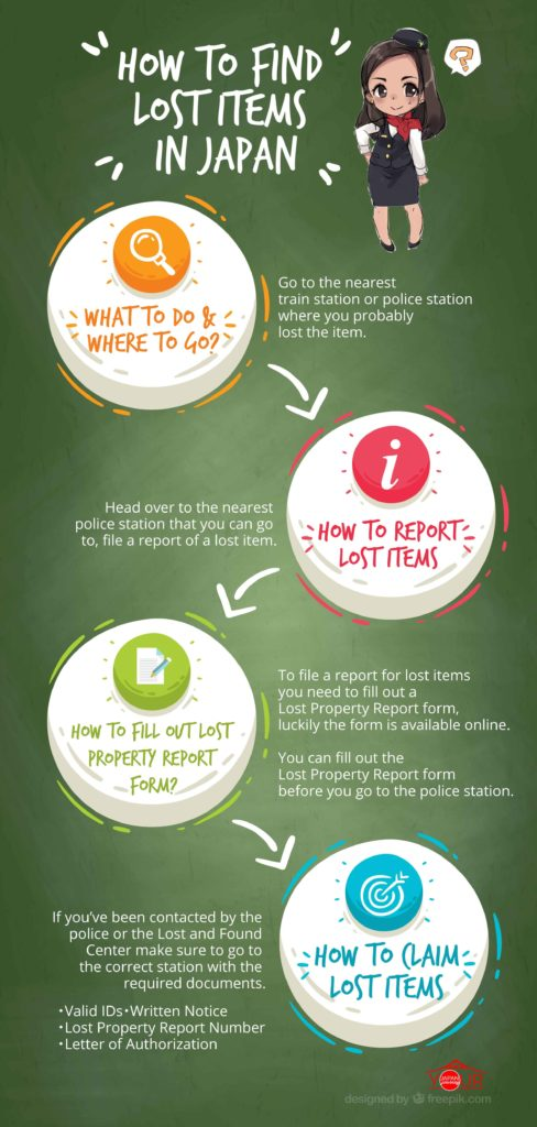 How to Find Lost Items in Japan Infograph