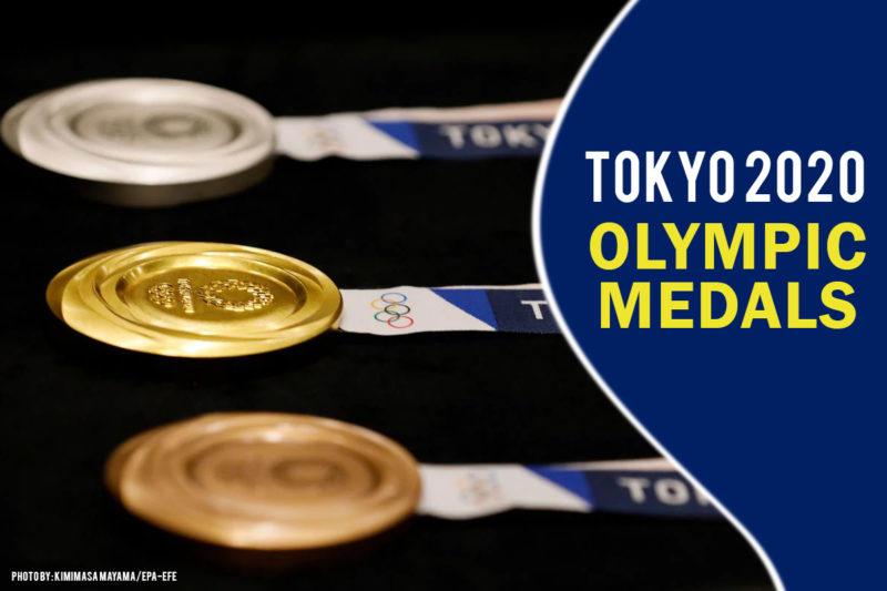 Tokyo-2020-medals