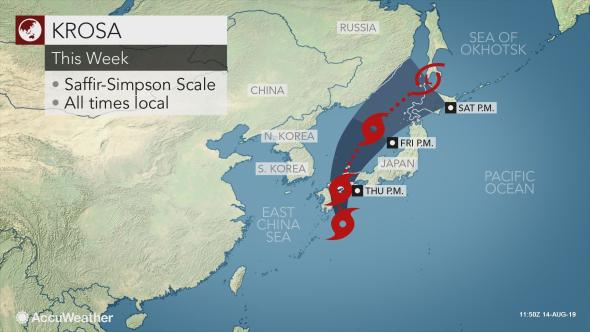 Path of Typhoon Krosa